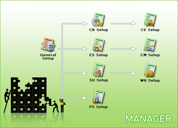 POS Manager